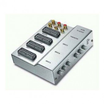 Video kontroller