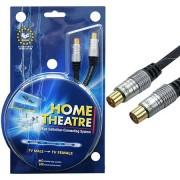 RF kábel 1.5m