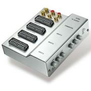 EDC videokontroller